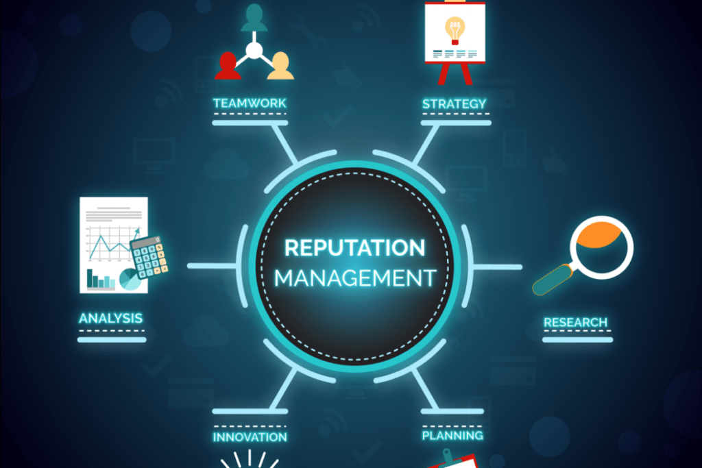 Reputation-Management-1170x780